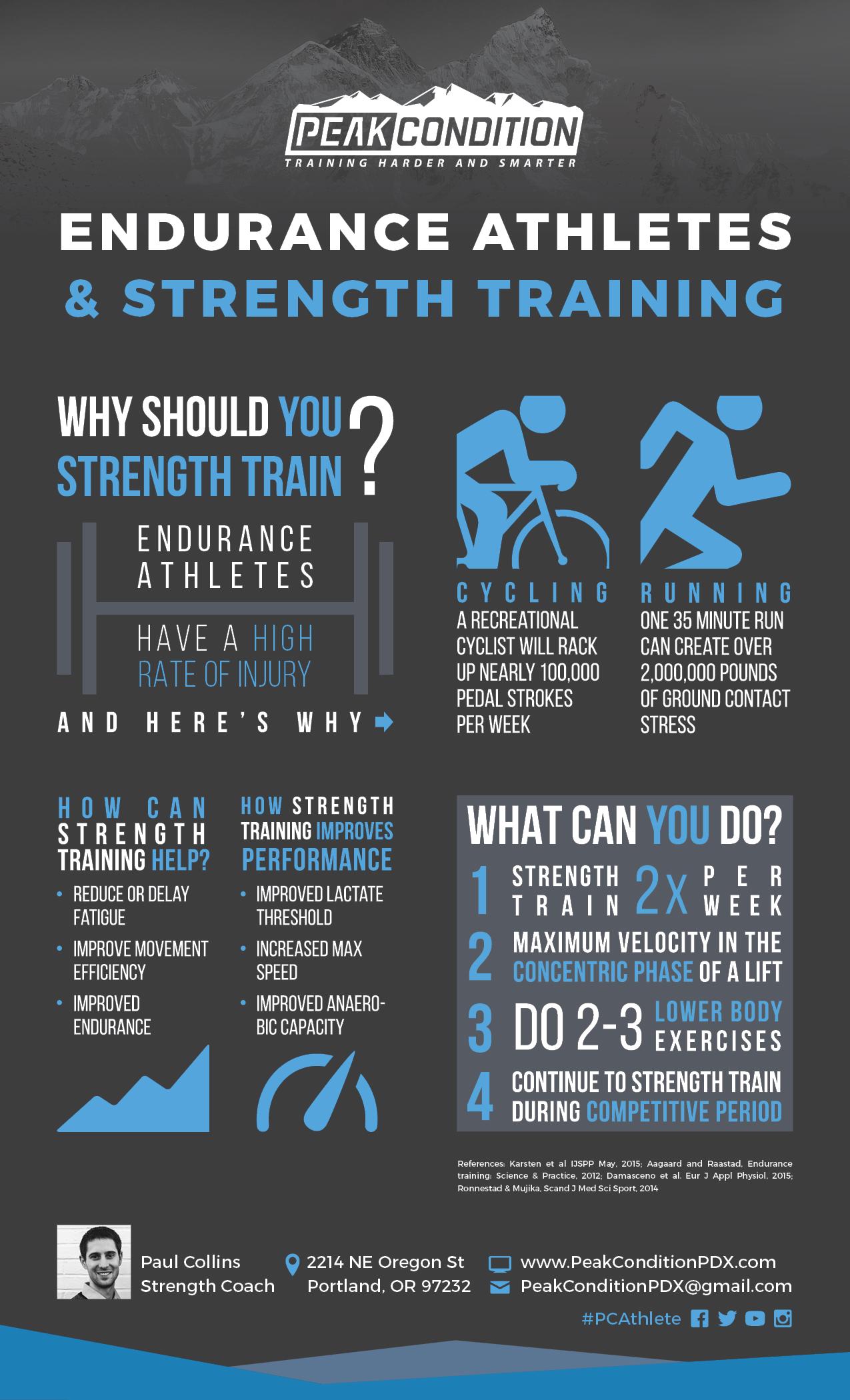 Endurance Athletes & Strength Training - Peak Condition