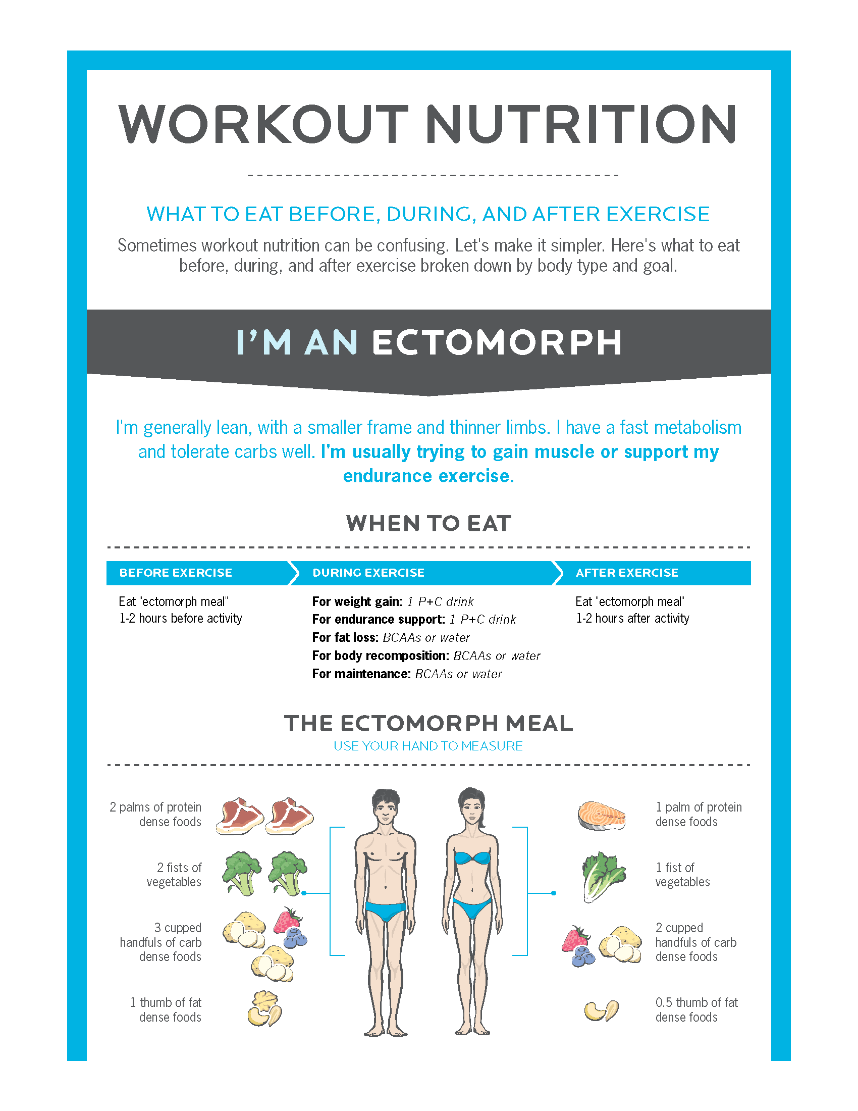 Printable-Workout-Nutrition-Infographic_Page_1