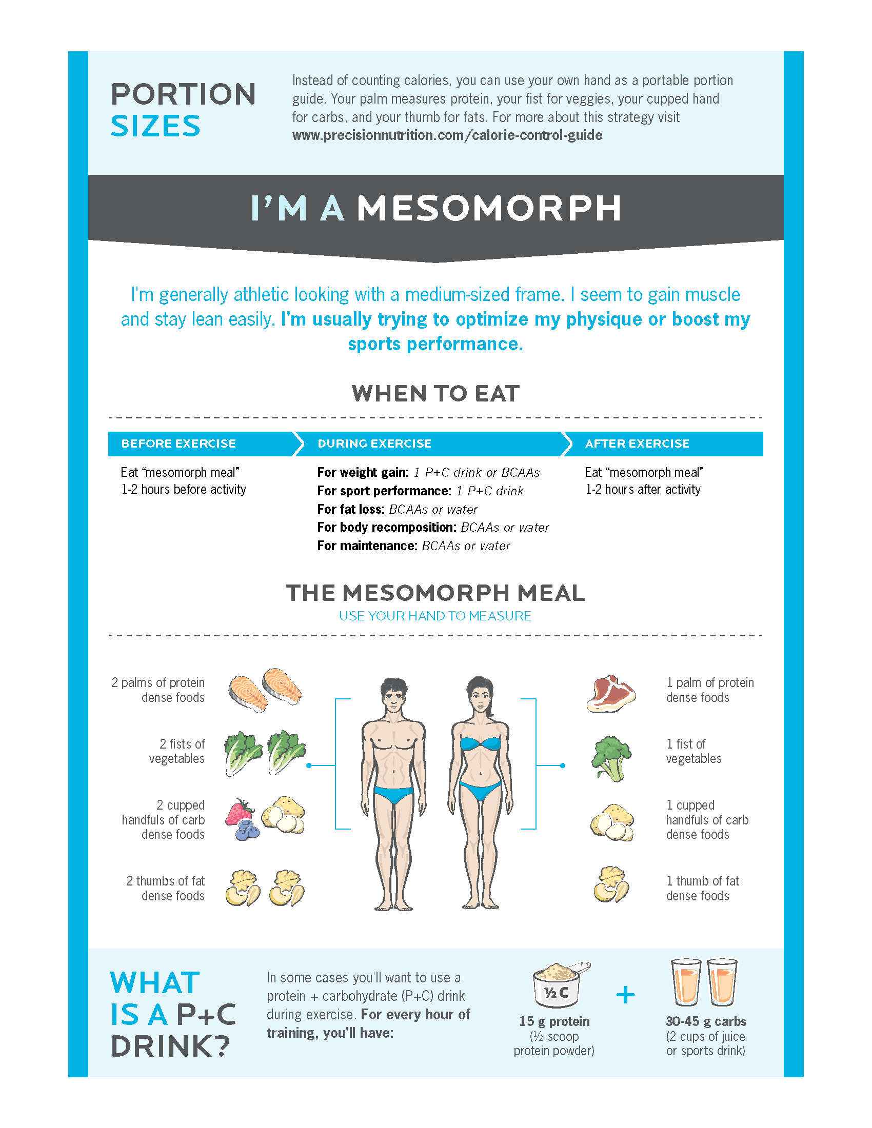 Printable-Workout-Nutrition-Infographic_Page_2