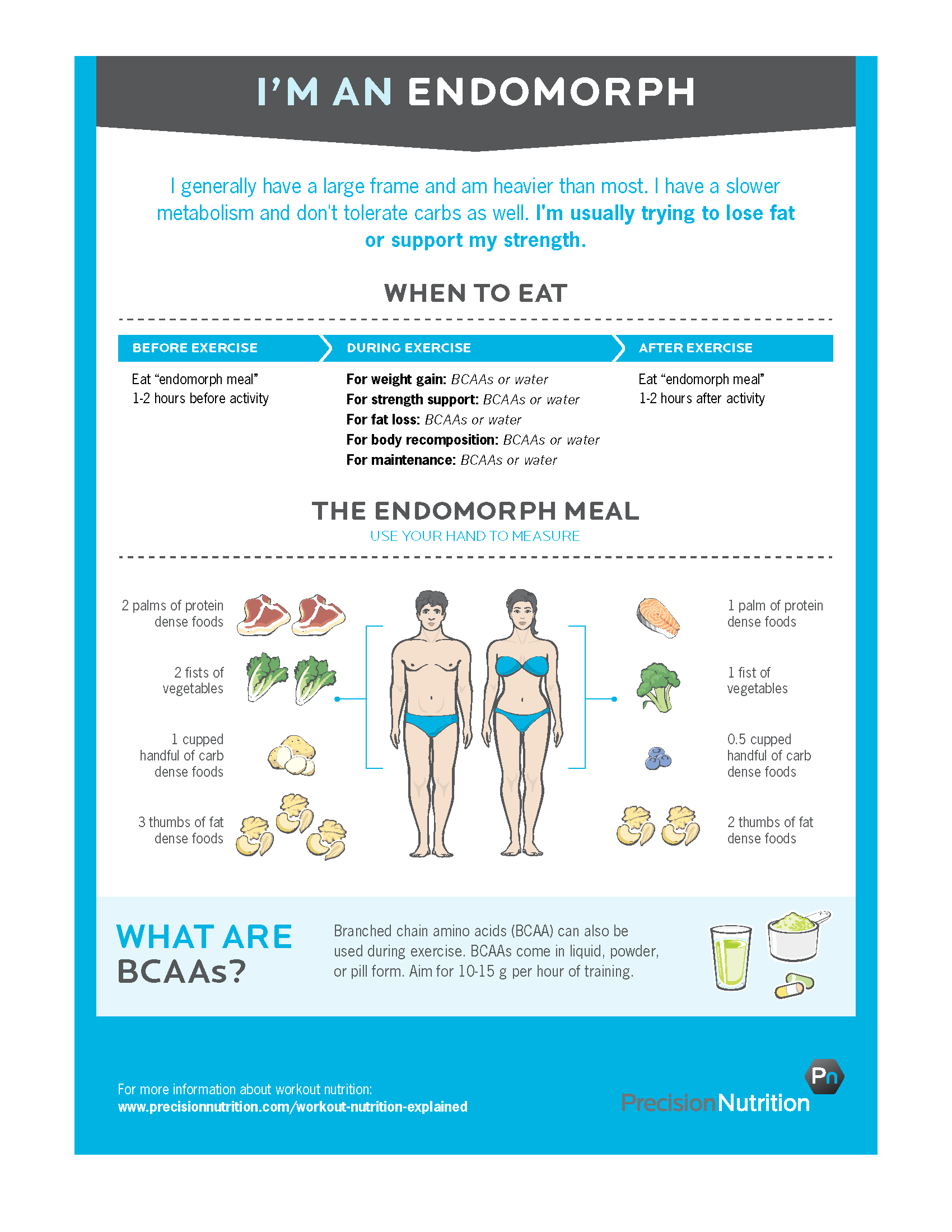 Printable-Workout-Nutrition-Infographic_Page_3