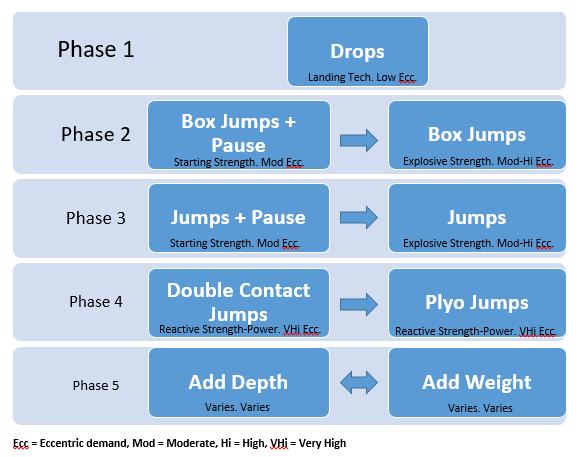PlyometricTrainingEffectModel